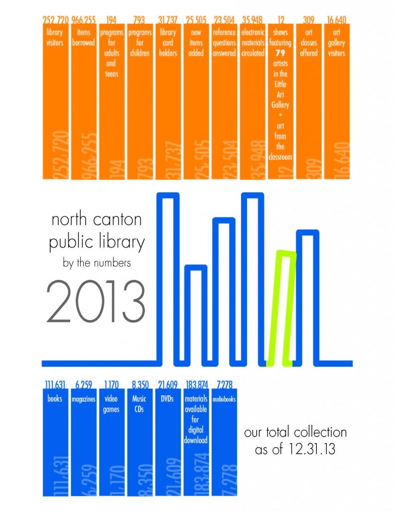 2014 Annual Report 8.5x11